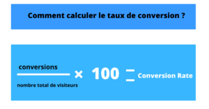 Comment calculer le taux de conversion