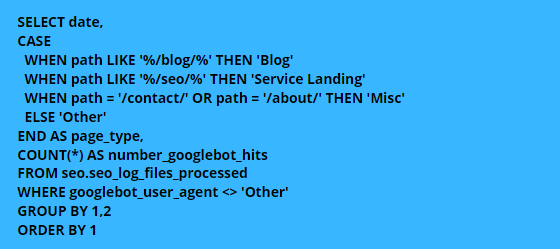 Analyse de fichiers logs