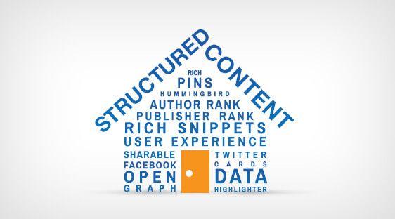 Comment bien structurer votre contenu ?