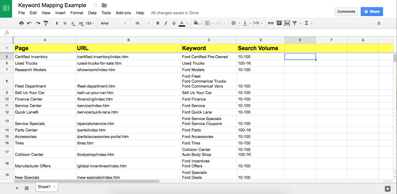mapping des mots-clés