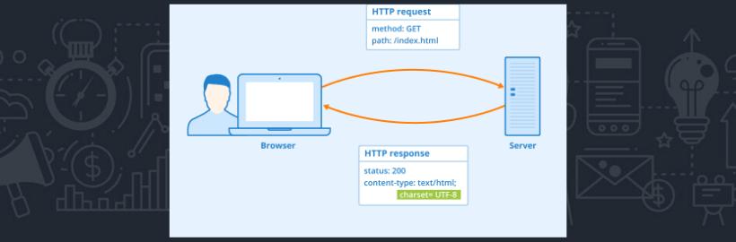 Guide complet des codes HTTP pour le SEO