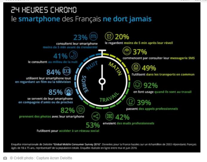 recherche mobile français