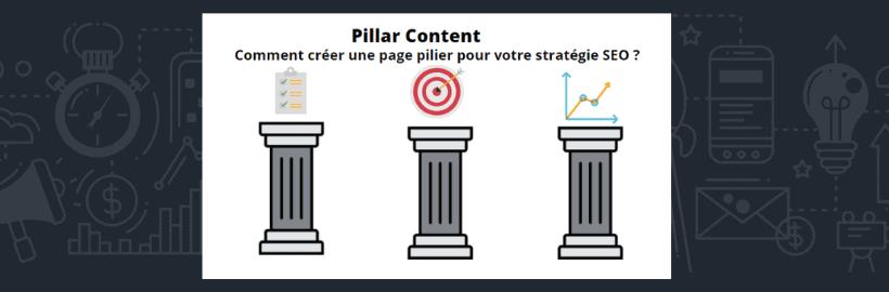 Comment rédiger un contenu de pilier pour votre site web