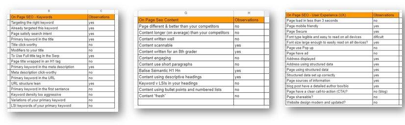 Checklist SEO: 17 facteurs de classement on Page SEO