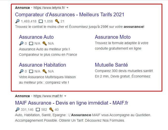5 Meilleurs Hacks pour Booster le Taux de Clics de vos Google Ads